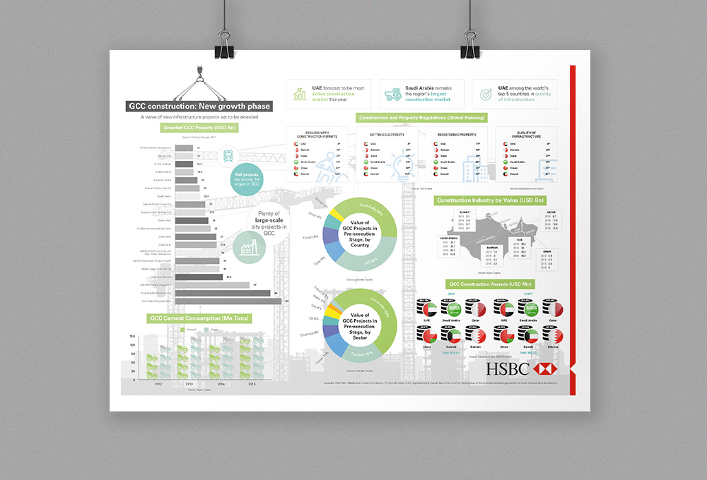business infographic design